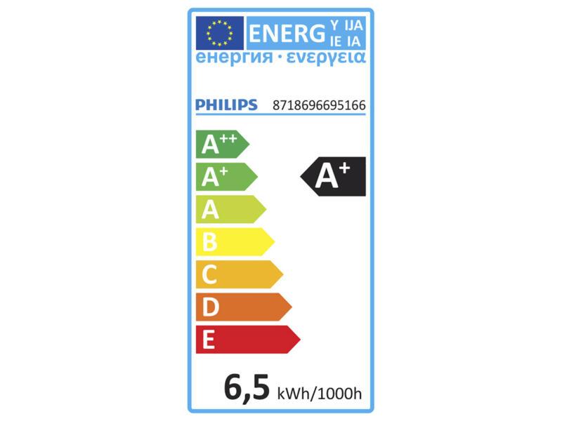 White and Color LED kaarslamp E14 6,5W dimbaar