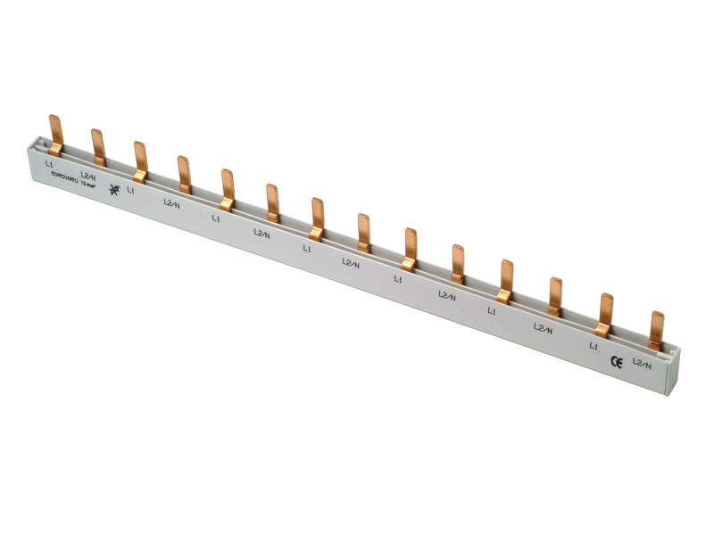 Kamgeleider 14 modules